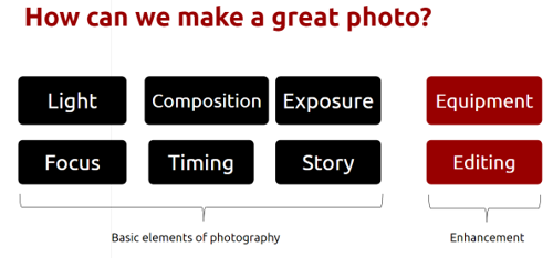 How to make a great photograph